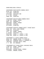 教員養成の組織及び教員数:東京家政大学 初等教育教職課程【児童