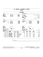 SAJ B級公認 2015 宮城県スキー選手権 第2戦 女 子 公式成績表