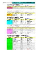 豊橋野球協会平成26年度事業1 天皇賜杯69回全日本軟式野球大会