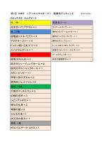 第1回 BM杯 <デュエルマスターズ> 優勝者デッキレシピ 【デッキ名