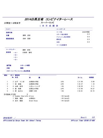 2014白馬五竜 コンビナイターレース