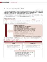 PDF版 - 東京電力