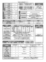 基礎英文読解復習プリント 1 SVを含まないカタマリ SVを含むカタマリ