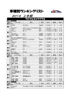 車種別ランキングリスト 2014 上半期