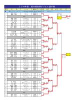 女子Aトーナメント - 栃木県テニス協会