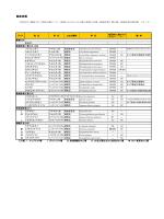 8.陸産貝類 [PDFファイル/134KB]