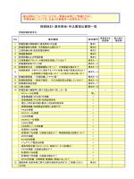 接続検討(連系照会)申込書提出書類一覧