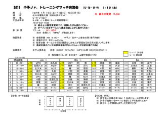 2015 中予Jr.トレーニングマッチ交流会 (U-10・U