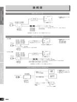 接続図 - Sony