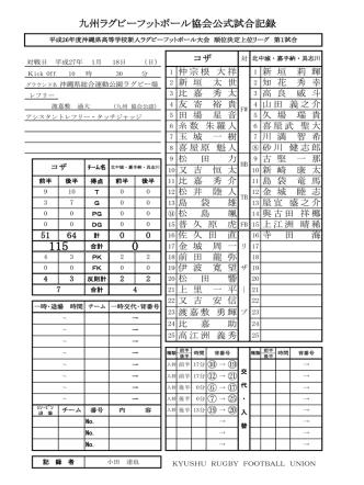 2日目記録 - 沖縄県ラグビーフットボール協会