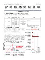 宮崎県感染症週報詳細 平成26年第45週