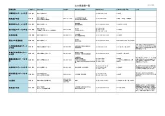 35.山口県[PDF]