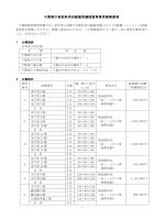 (1)千葉県庁舎飲料用自動販売機設置事業者募集要項(PDF:198KB)