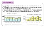 旧農地保有合理化事業(平成25年度で廃止)の実績(PDF