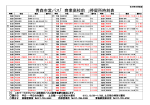 青森市営バス「 商業高校前 」停留所時刻表