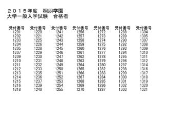 2015年度 桐朋学園 大学一般入学試験 合格者