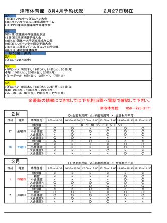 2015年02月27日 津市体育館予約状況