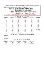自衛消防技術試験合格者 第23回 (試験会場 立川防災館)