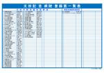 太 田 記 念 病 院 登 録 医 一 覧 表