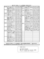 藤沢市と契約している事業者【藤沢市外】 藤沢市と契約している事業者