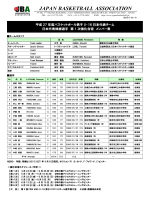 2015年4月8 - 公益財団法人日本バスケットボール協会