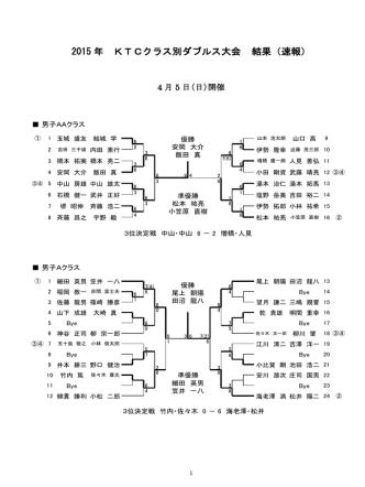 2015 年 KTCクラス別ダブルス大会 結果(速報)