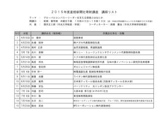 2015年度産経新聞社寄附講座 講師リスト
