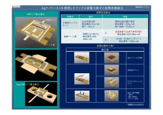 Agナノペーストを使用したマイクロ波電力素子の放熱改善