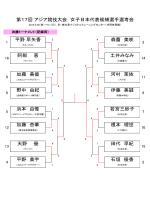こちら - 日本卓球協会