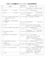 年間事業計画 - 藤沢市体育協会