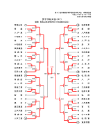 男子学校対抗(BT) - 青森県高体連卓球部