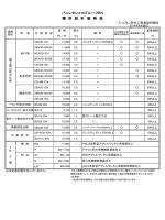 パンレタンエコプルーフEN 標 準 設 計 価 格 表