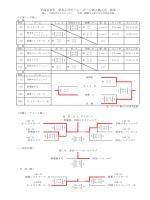 平成26年 県央小学生バレーボール新人戦大会 結果