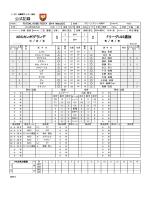 公式記録 - 兵庫県サッカー協会