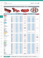 キャリパー/ディスクローター 適合表 国産車