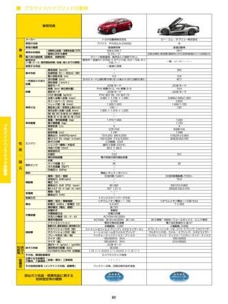 (5) プラグインハイブリッド自動車 [PDF 274KB]
