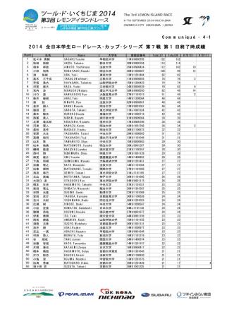 2 0 1 4 全日本学生ロードレース・カップ・シリーズ 第7戦 第 1 日終了時成績