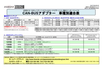 CAN-BUSアダプター 車種別適合表