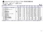 二輪車クラス(PDF:80KB)