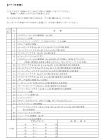 【ピアノ学習歴】