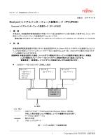 Dual port シリアルインターフェース拡張カード(PY