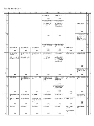 15 15 45 45 So-netショッピ ング お買い物チャン ネル V-Clips V