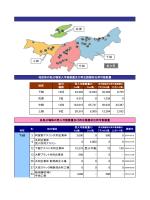 新潟県の状況(PDF)