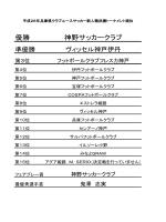 優勝 神野サッカークラブ - 兵庫県クラブユースサッカー連盟