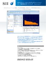 MCAエミュレーションソフトウェア[Spectrum Station] ガンマ線核種分析