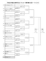 平成26年度大阪府社会人サッカー選手権大会【トーナメント】