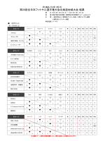 結果(PDF) - 北海道サッカー協会