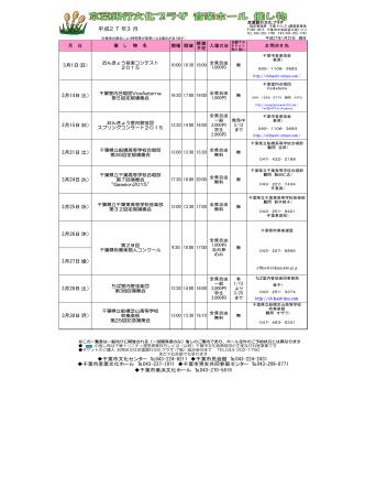 2015年3月 - 京葉銀行文化プラザ