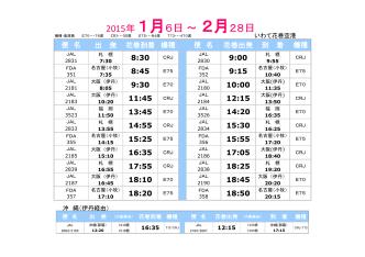 16:35 - いわて花巻空港