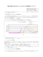 旭川市内におけるインフルエンザ注意報の発令について
